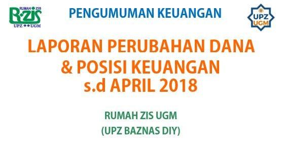 Laporan Perubahan Dana & Posisi Keuangan R-ZIS UGM s.d April 2018